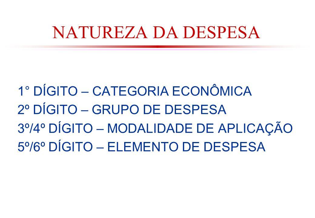 NATUREZA DA DESPESA 1° DÍGITO – CATEGORIA ECONÔMICA
