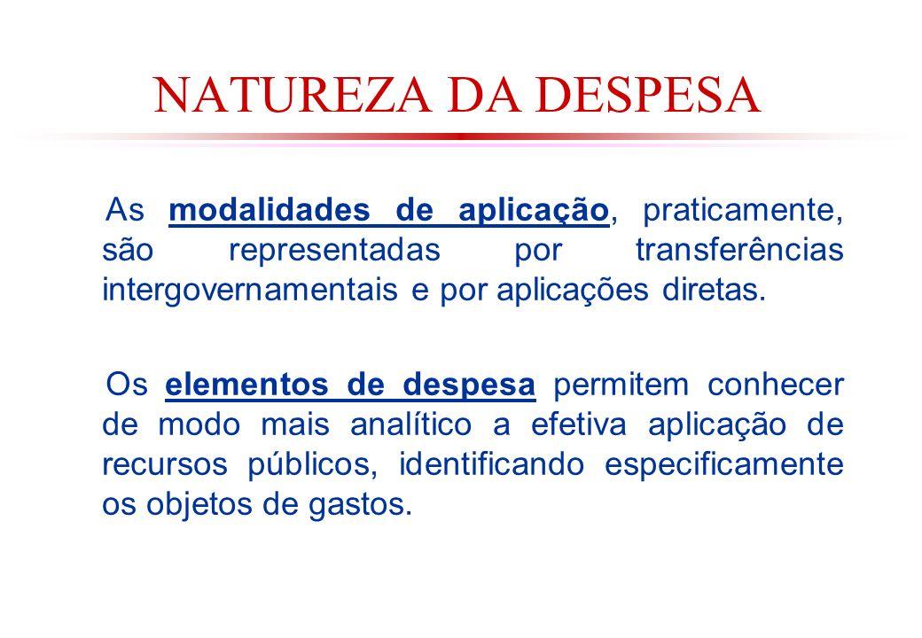 NATUREZA DA DESPESA As modalidades de aplicação, praticamente, são representadas por transferências intergovernamentais e por aplicações diretas.
