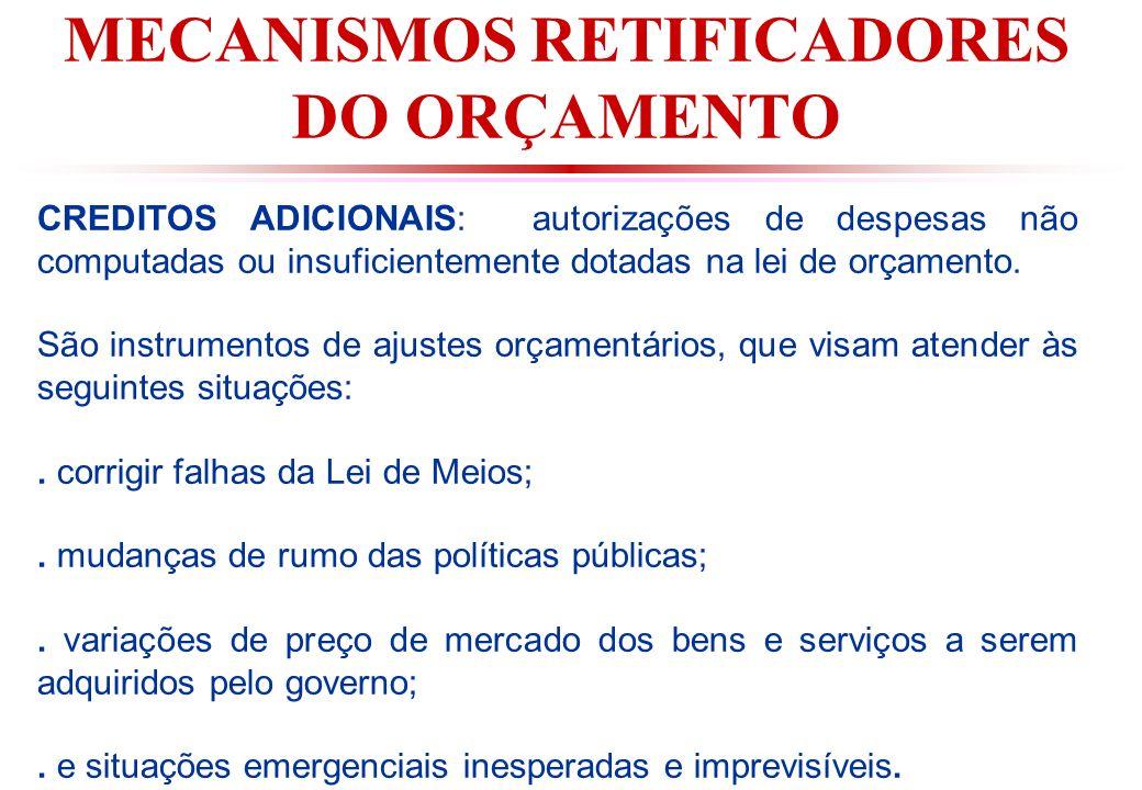 MECANISMOS RETIFICADORES DO ORÇAMENTO