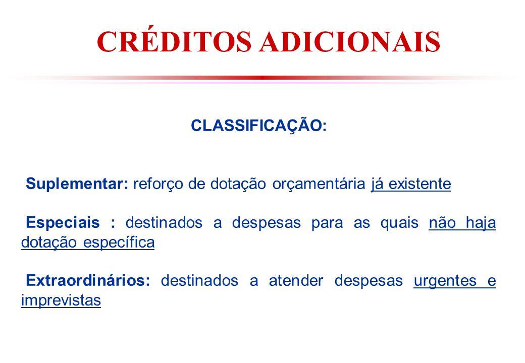 CRÉDITOS ADICIONAIS CLASSIFICAÇÃO: