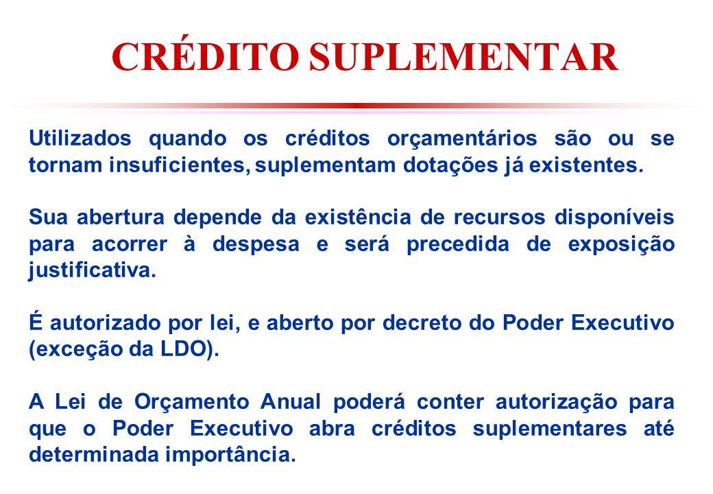 CRÉDITO SUPLEMENTAR Utilizados quando os créditos orçamentários são ou se tornam insuficientes, suplementam dotações já existentes.