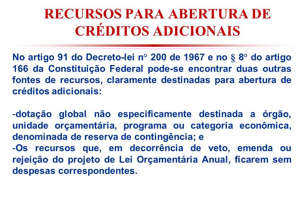 RECURSOS PARA ABERTURA DE CRÉDITOS ADICIONAIS