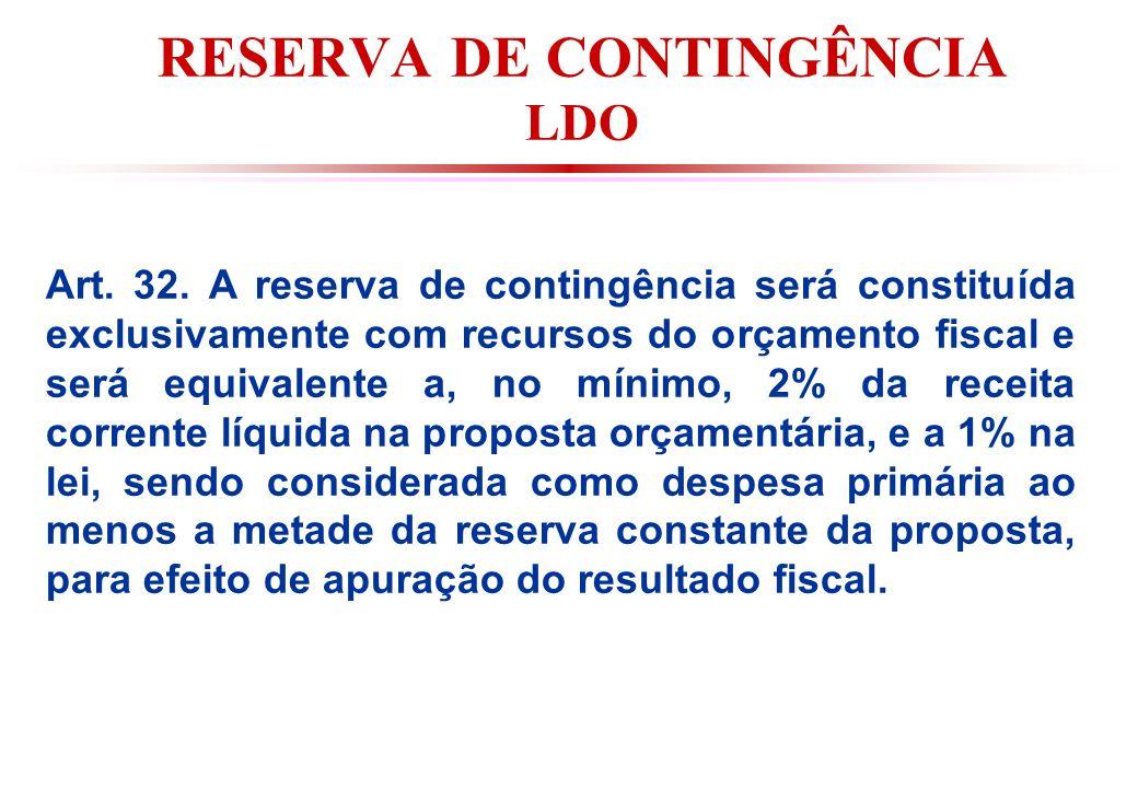 RESERVA DE CONTINGÊNCIA LDO