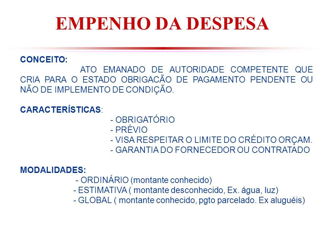 EMPENHO DA DESPESA CONCEITO: