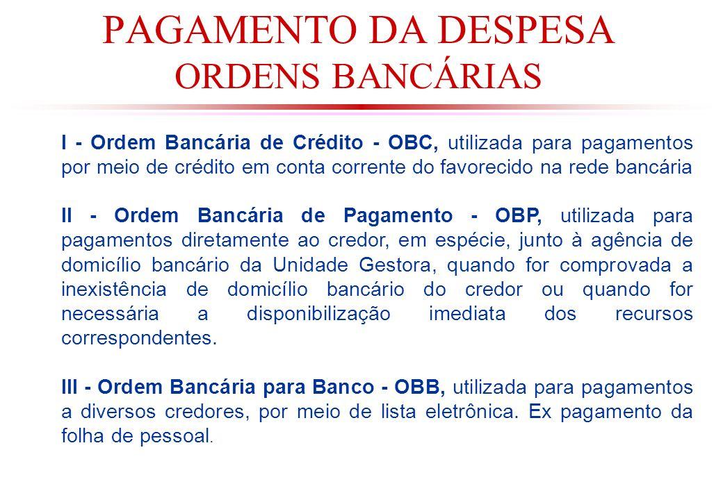 PAGAMENTO DA DESPESA ORDENS BANCÁRIAS