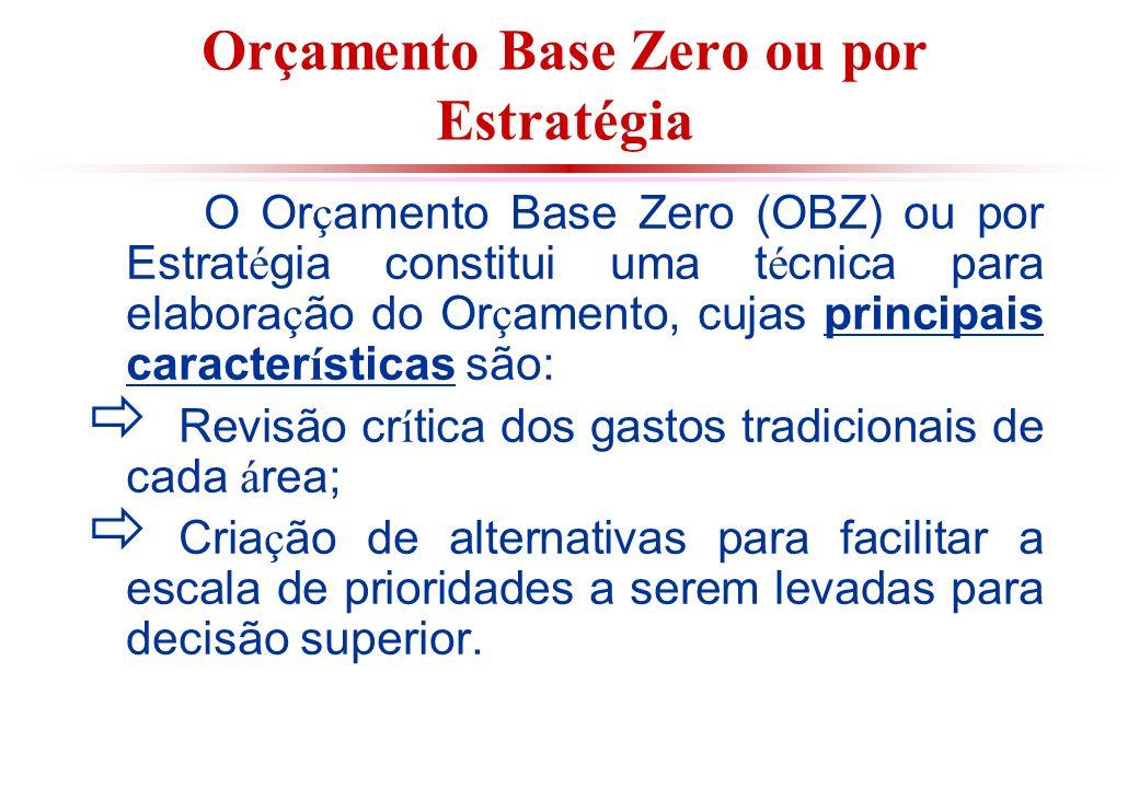 Orçamento Base Zero ou por Estratégia