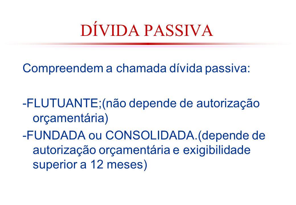 DÍVIDA PASSIVA Compreendem a chamada dívida passiva: