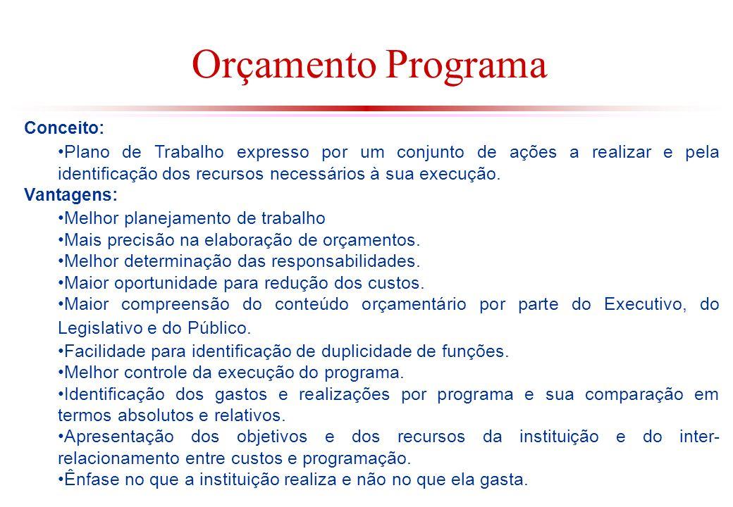Orçamento Programa Conceito: