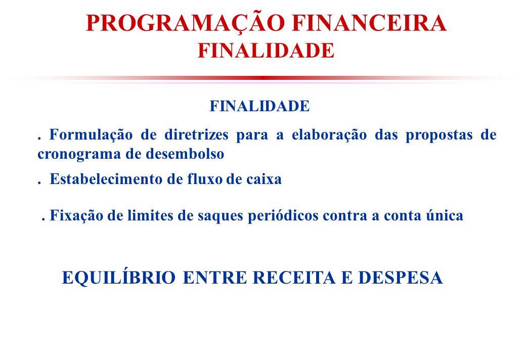 PROGRAMAÇÃO FINANCEIRA FINALIDADE