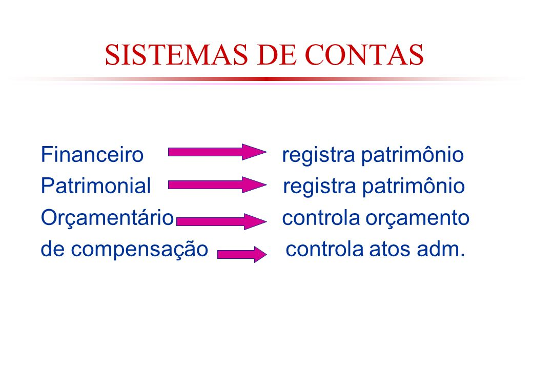 SISTEMAS DE CONTAS Financeiro registra patrimônio