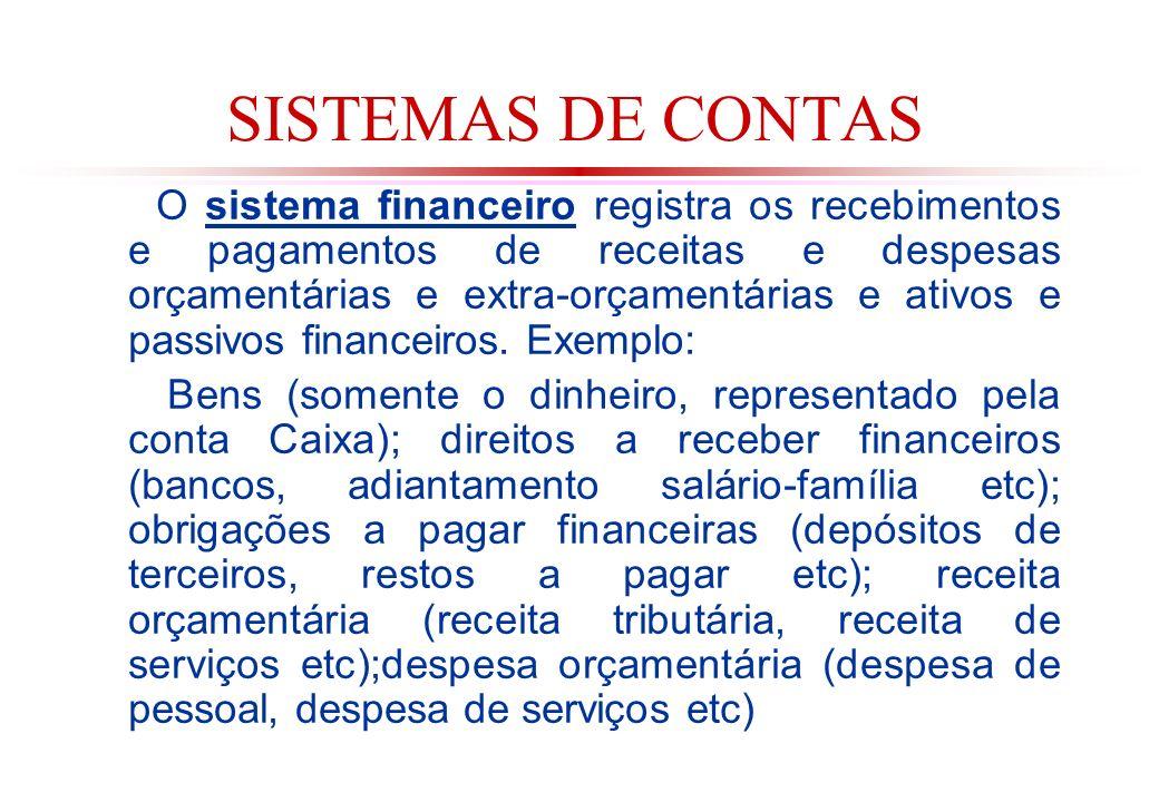 SISTEMAS DE CONTAS