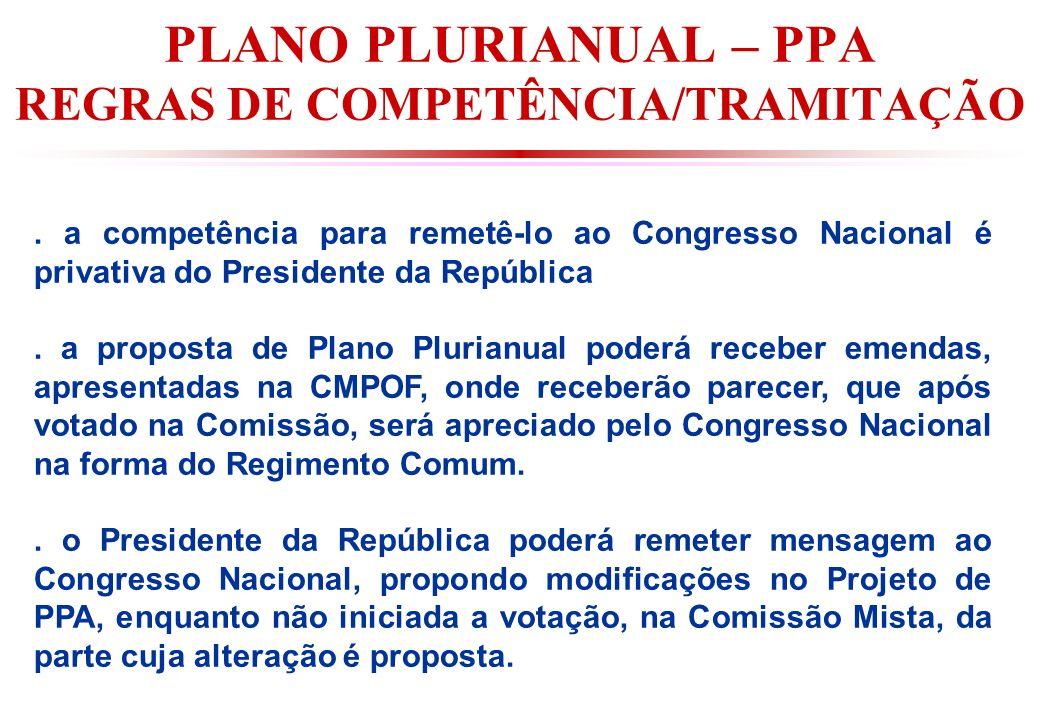 PLANO PLURIANUAL – PPA REGRAS DE COMPETÊNCIA/TRAMITAÇÃO