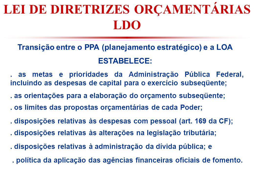 LEI DE DIRETRIZES ORÇAMENTÁRIAS LDO