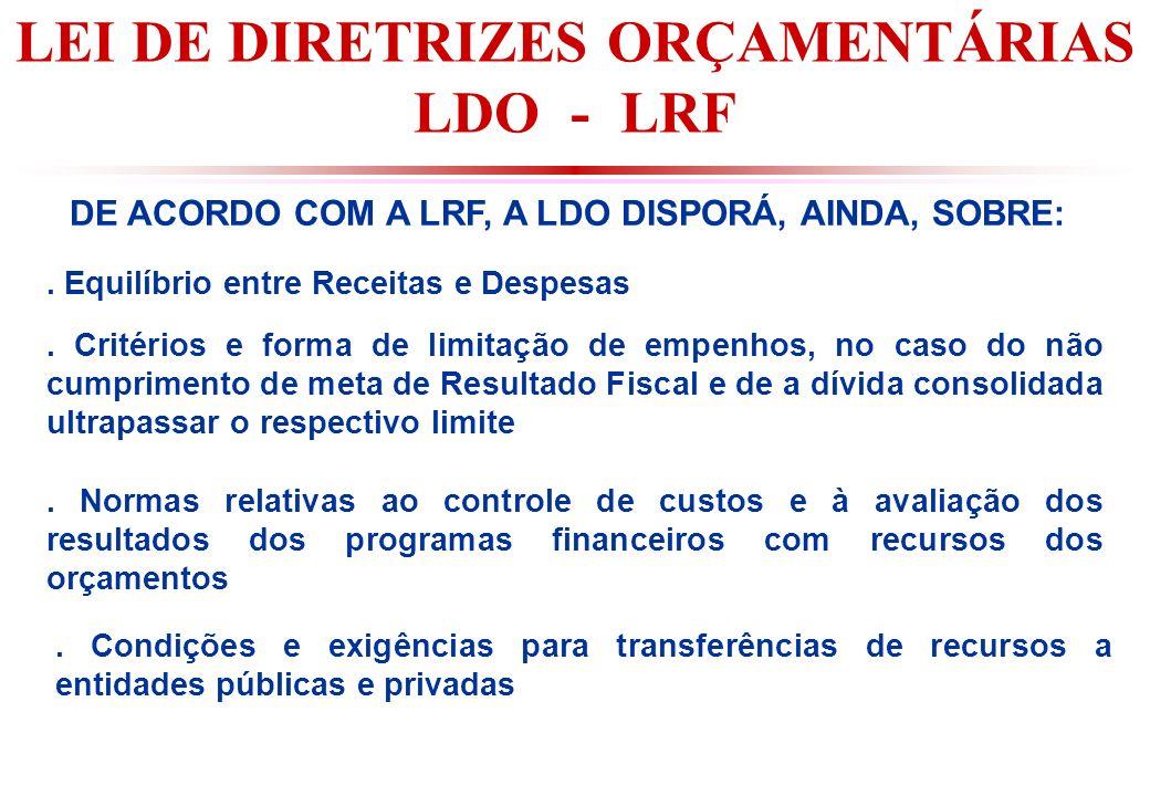 LEI DE DIRETRIZES ORÇAMENTÁRIAS LDO - LRF