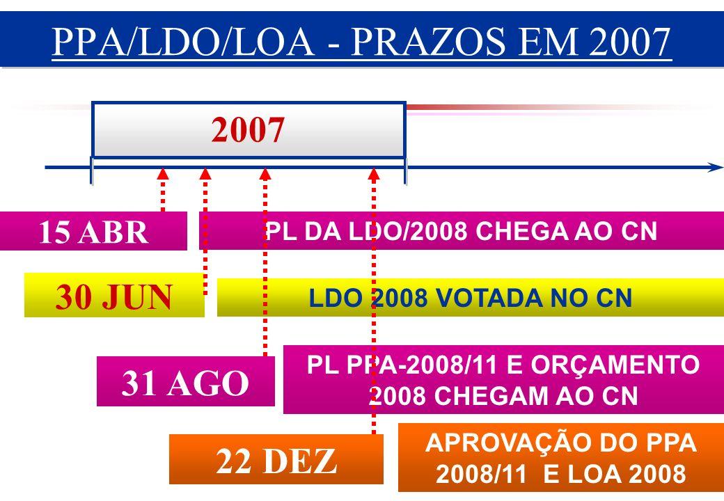 PPA/LDO/LOA - PRAZOS EM 2007
