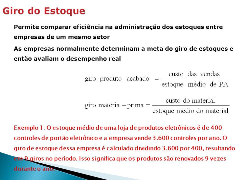Giro do Estoque Permite comparar eficiência na administração dos estoques entre empresas de um mesmo setor.