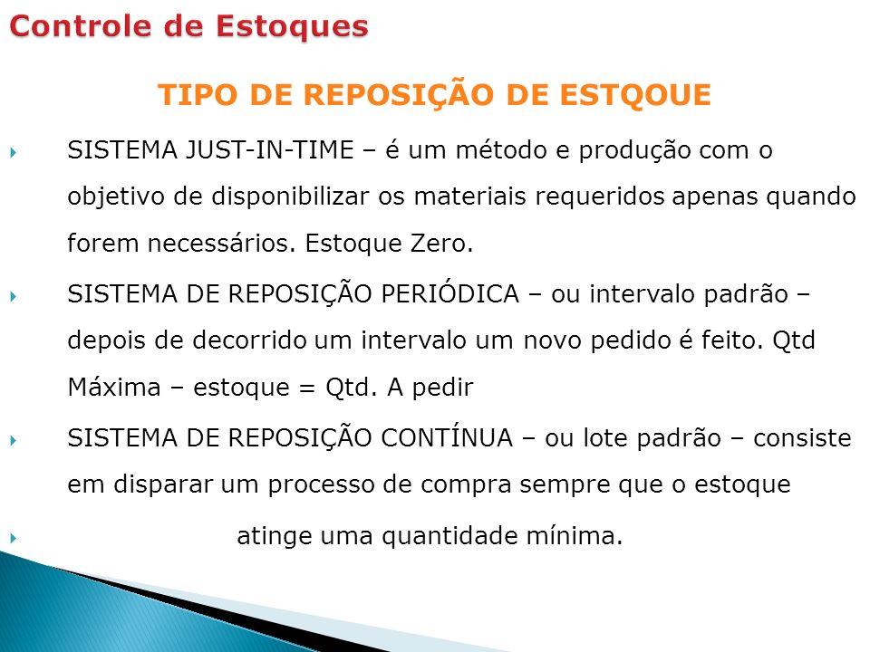 TIPO DE REPOSIÇÃO DE ESTQOUE