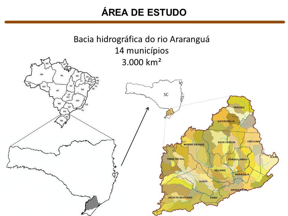 Bacia hidrográfica do rio Araranguá