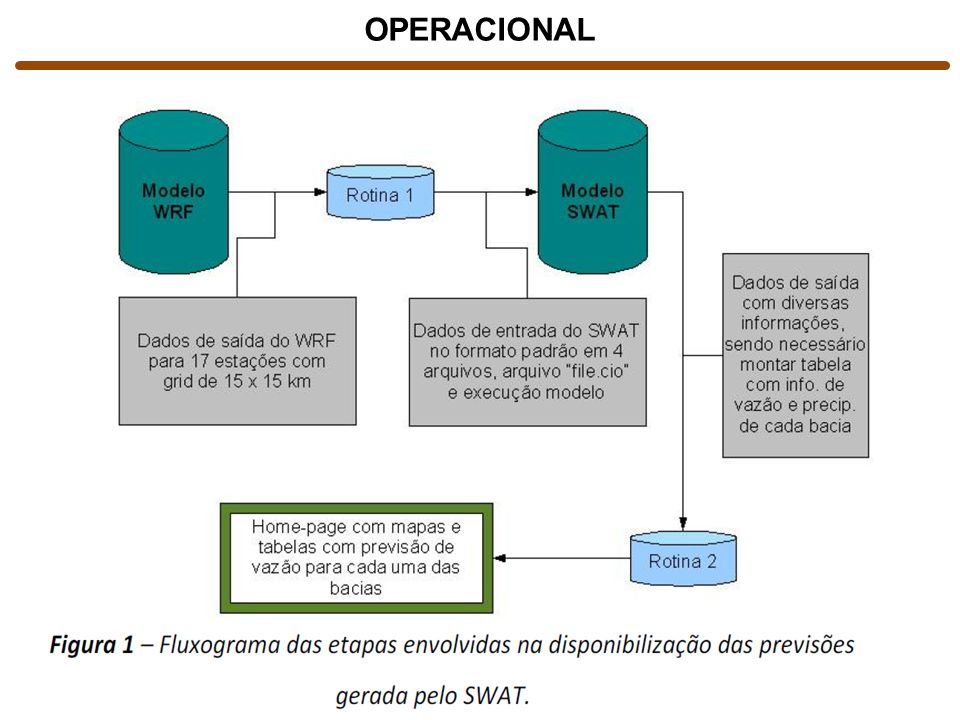 OPERACIONAL
