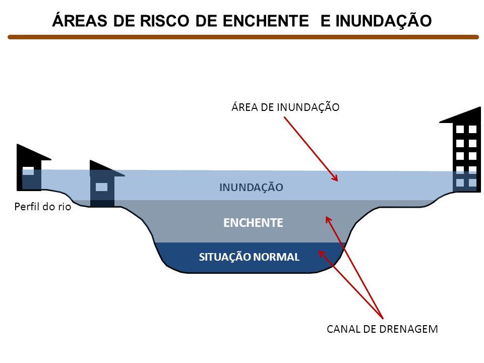 ÁREAS DE RISCO DE ENCHENTE E INUNDAÇÃO