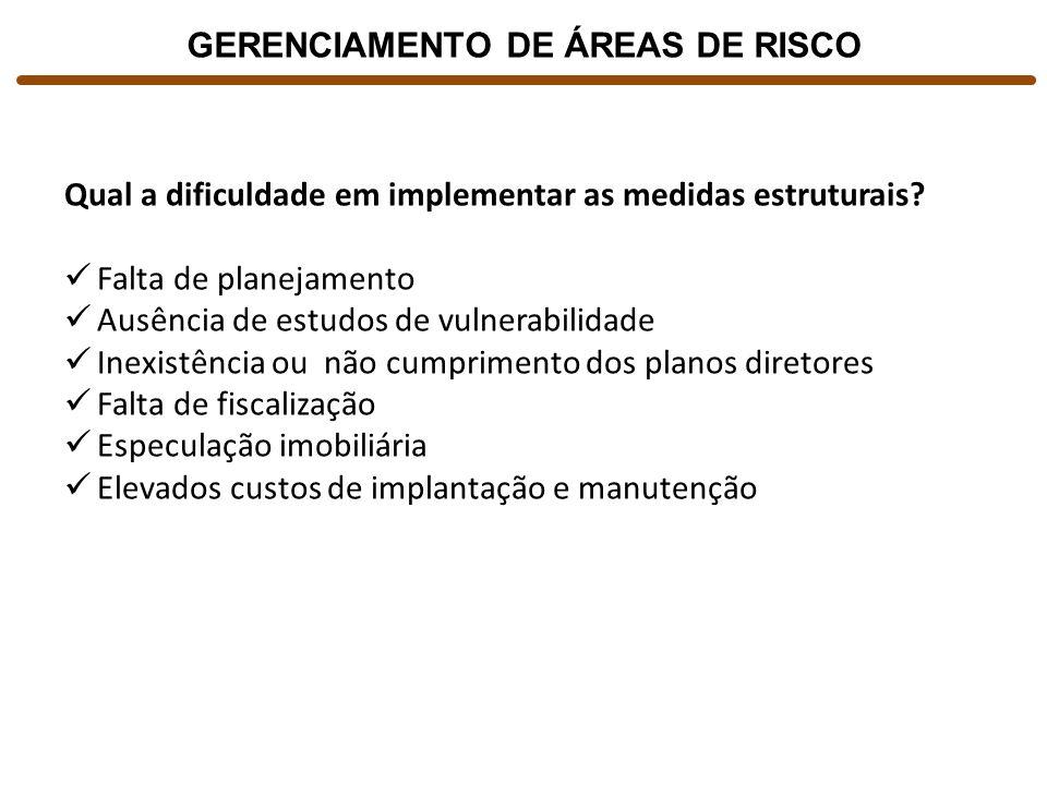GERENCIAMENTO DE ÁREAS DE RISCO
