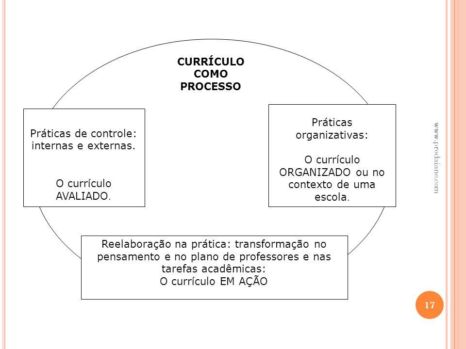 Práticas organizativas: