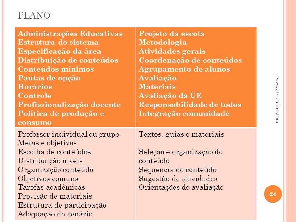 plano Administrações Educativas Estrutura do sistema