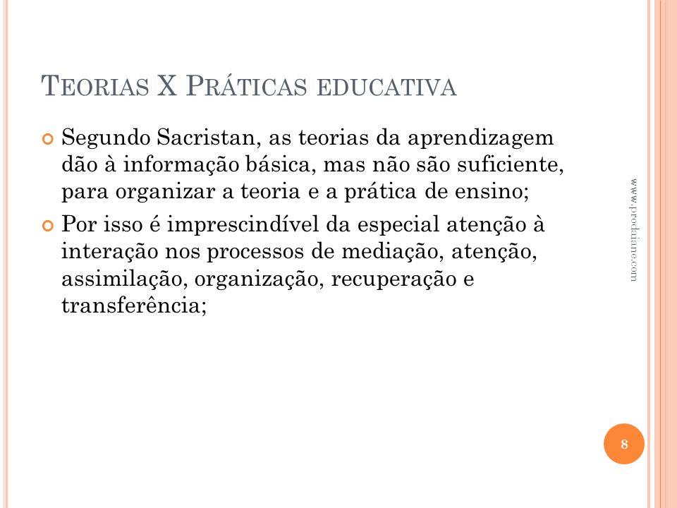 Teorias X Práticas educativa