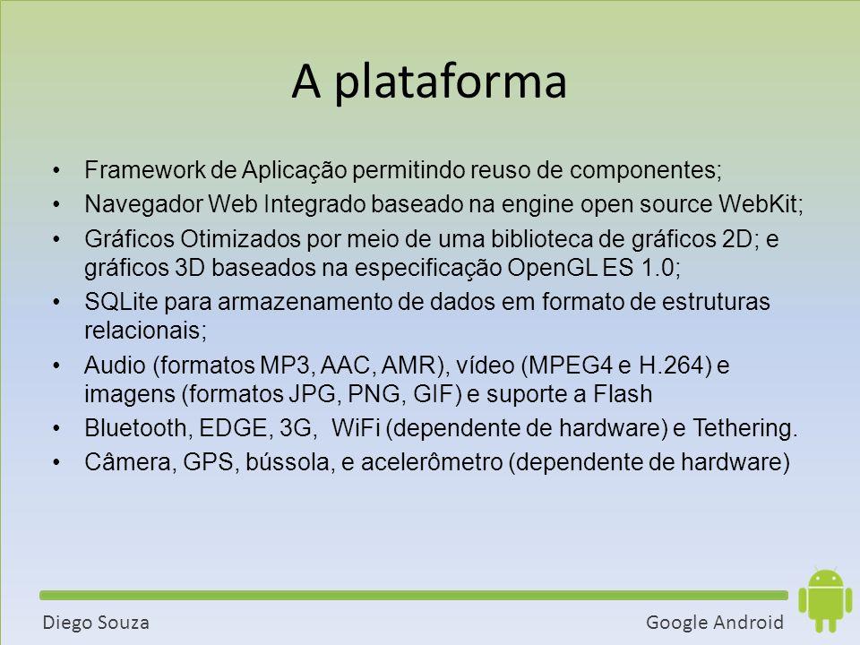 A plataforma Framework de Aplicação permitindo reuso de componentes;