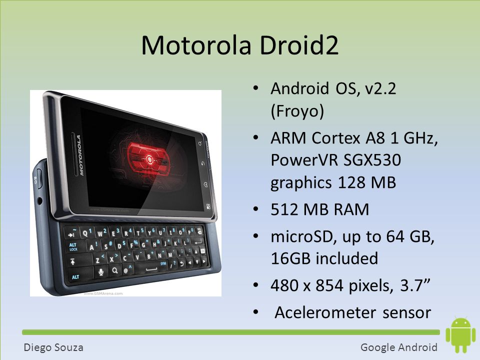Motorola Droid2 Android OS, v2.2 (Froyo)