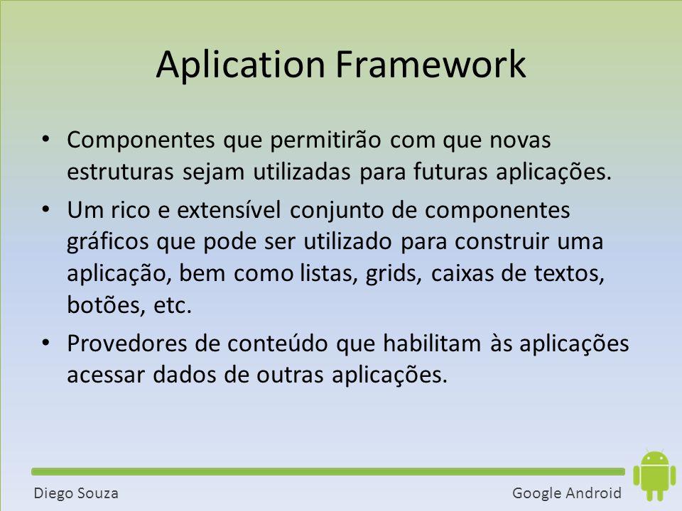 Aplication Framework Componentes que permitirão com que novas estruturas sejam utilizadas para futuras aplicações.