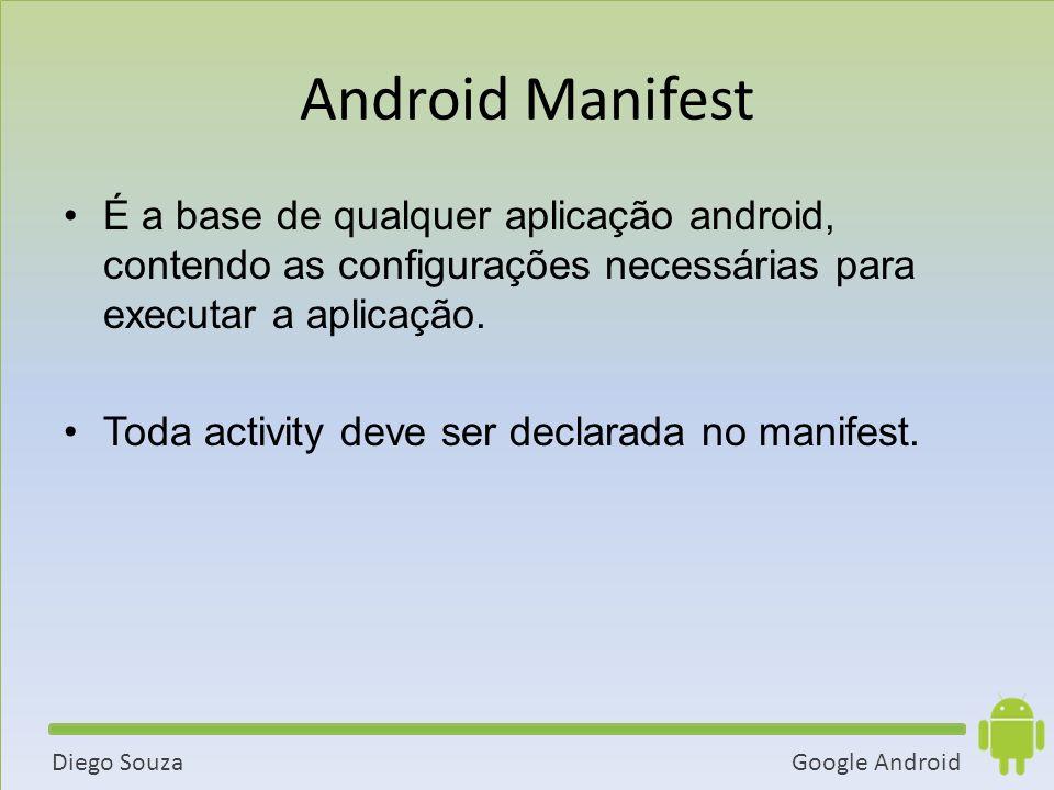 Android Manifest É a base de qualquer aplicação android, contendo as configurações necessárias para executar a aplicação.