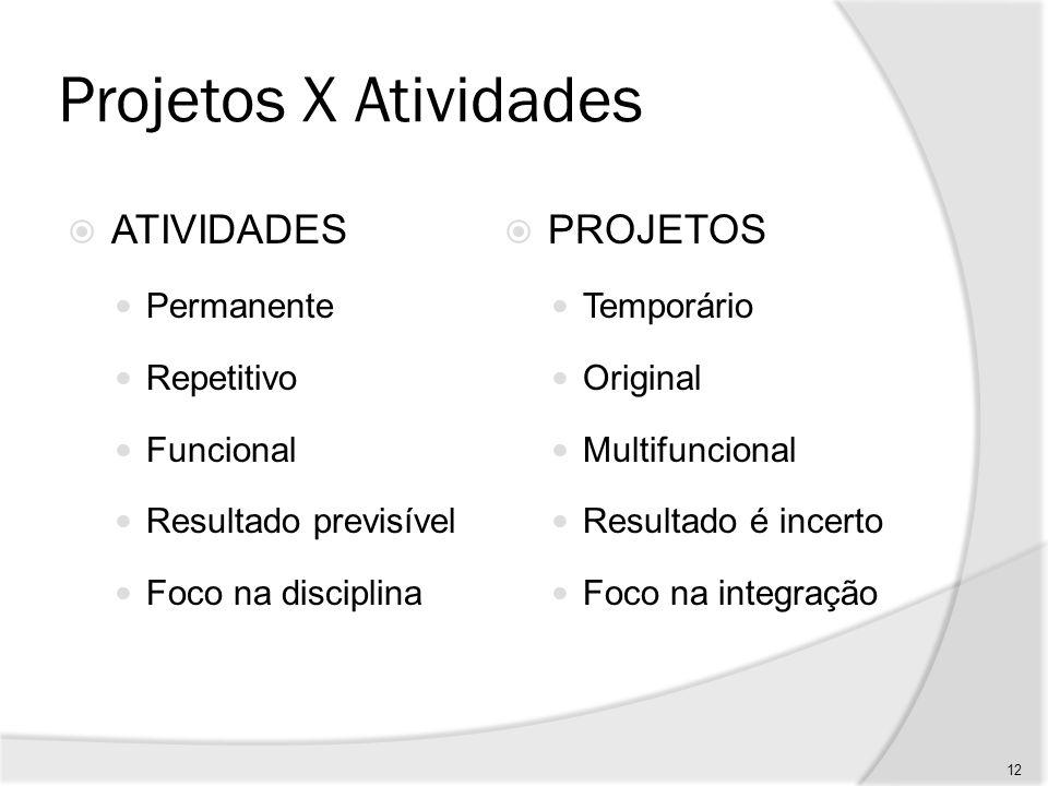 Projetos X Atividades ATIVIDADES PROJETOS Permanente Repetitivo
