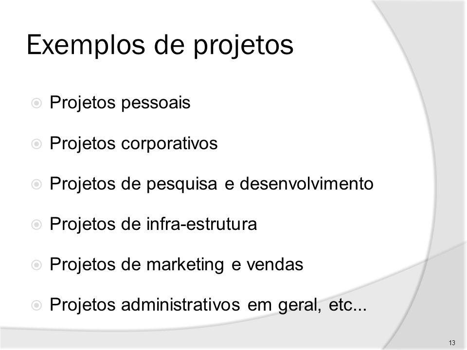 Exemplos de projetos Projetos pessoais Projetos corporativos