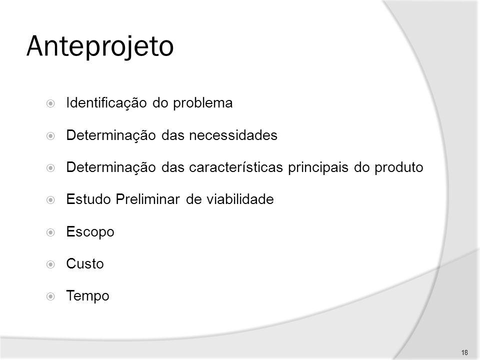 Anteprojeto Identificação do problema Determinação das necessidades