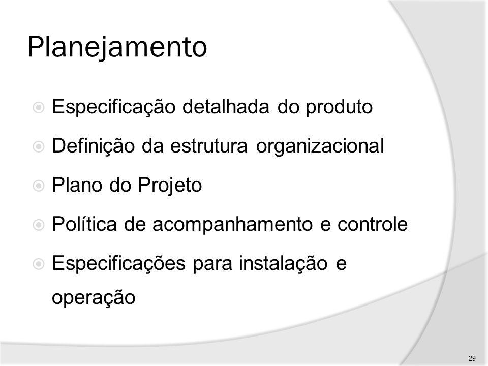 Planejamento Especificação detalhada do produto