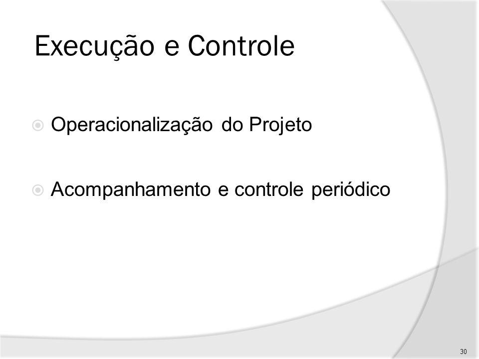 Execução e Controle Operacionalização do Projeto