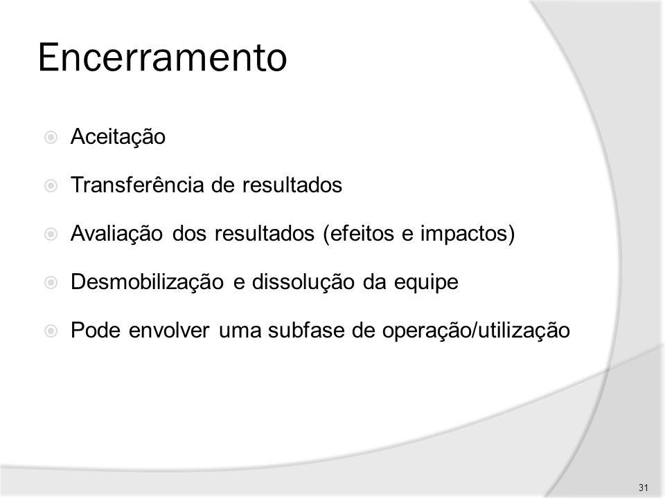 Encerramento Aceitação Transferência de resultados
