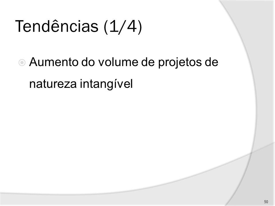 Tendências (1/4) Aumento do volume de projetos de natureza intangível
