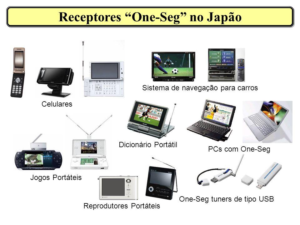 Receptores One-Seg no Japão