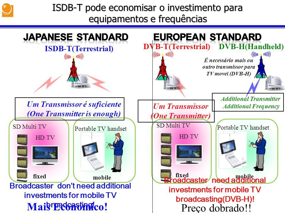 ISDB-T pode economisar o investimento para equipamentos e frequências
