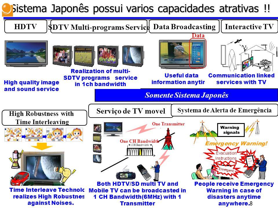 Sistema Japonês possui varios capacidades atrativas !!