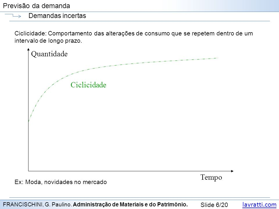 Quantidade Ciclicidade Tempo Demandas incertas