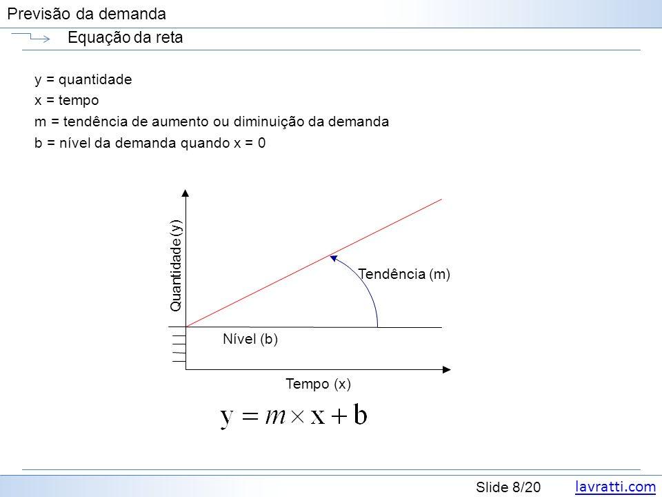 Equação da reta y = quantidade x = tempo