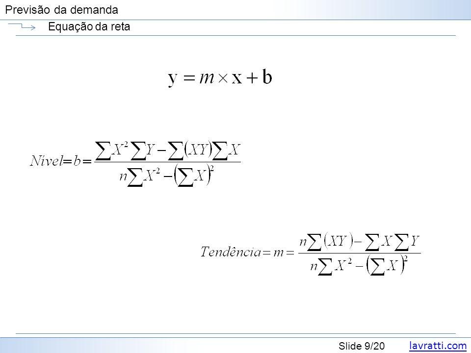 Equação da reta