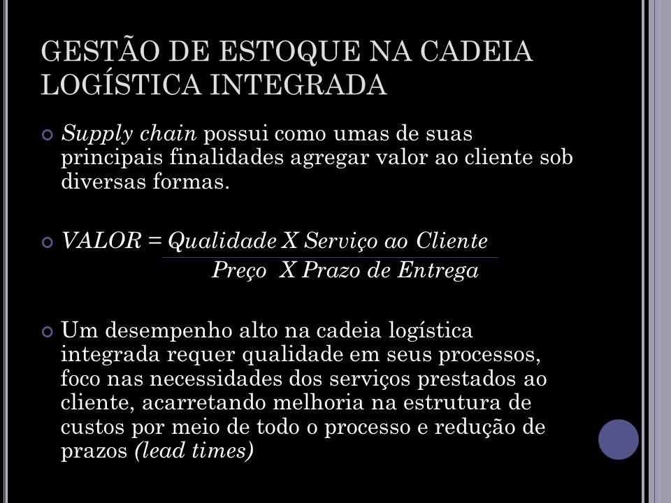 GESTÃO DE ESTOQUE NA CADEIA LOGÍSTICA INTEGRADA