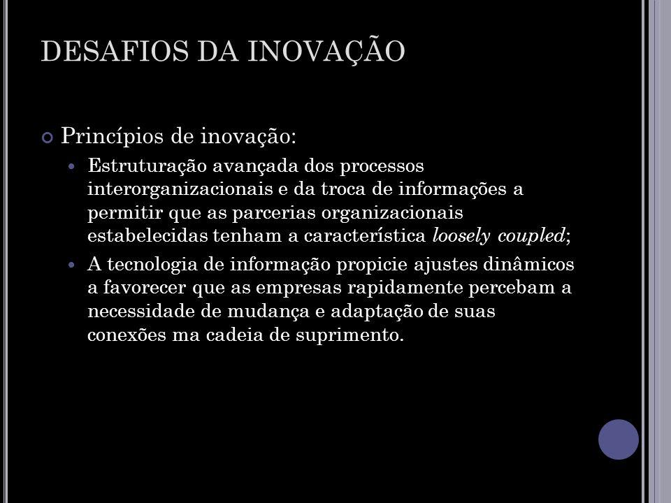 DESAFIOS DA INOVAÇÃO Princípios de inovação: