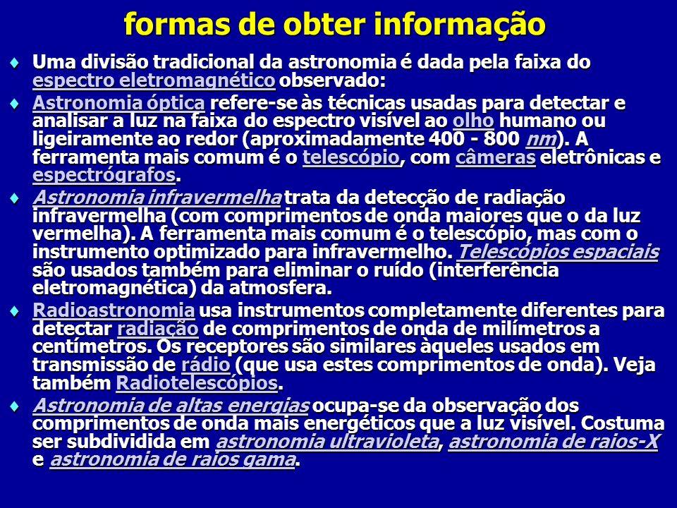 formas de obter informação