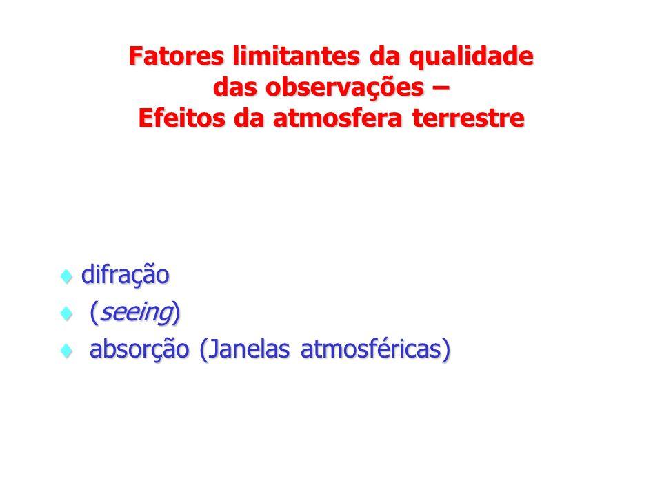 Fatores limitantes da qualidade das observações – Efeitos da atmosfera terrestre
