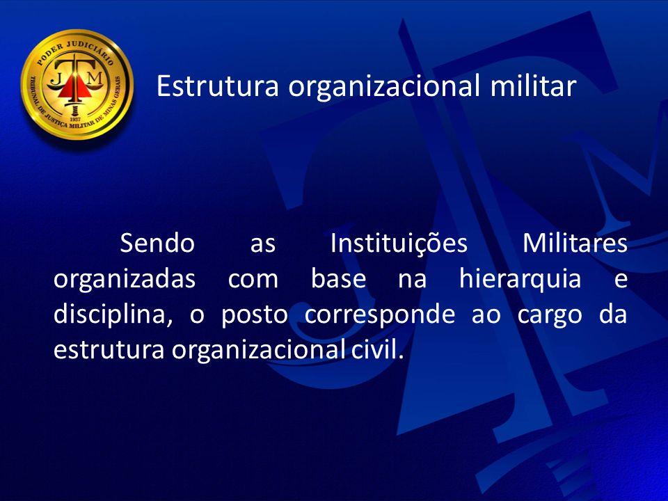 Estrutura organizacional militar